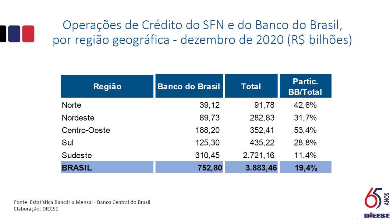 tabela-credito-regional-1